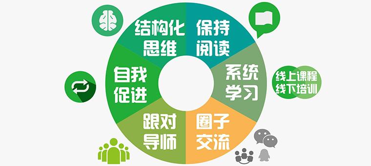 产品经理视频教程[手把手教你做产品117集]-刘文智